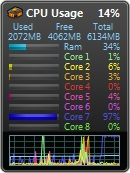 All_CPU_Meter2