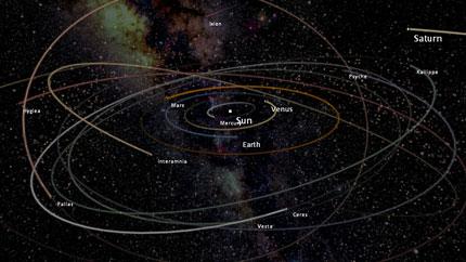 Universe-Sandbox---20090302-235754---50761-solarsys